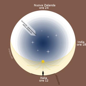 Terra concava