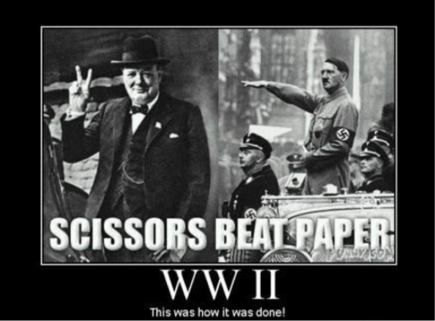 Churchill vs Hitler